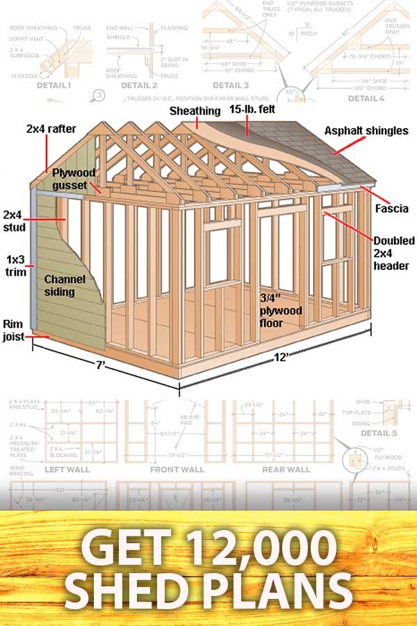 pinterest pins shed plans building 11, Optin Shed Plans