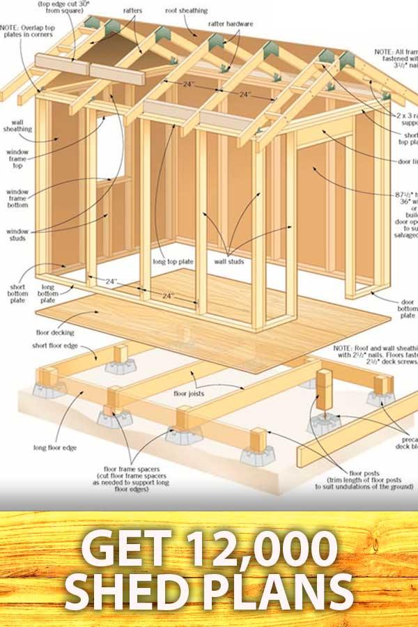pinterest pins shed plans building 3, Optin Shed Plans