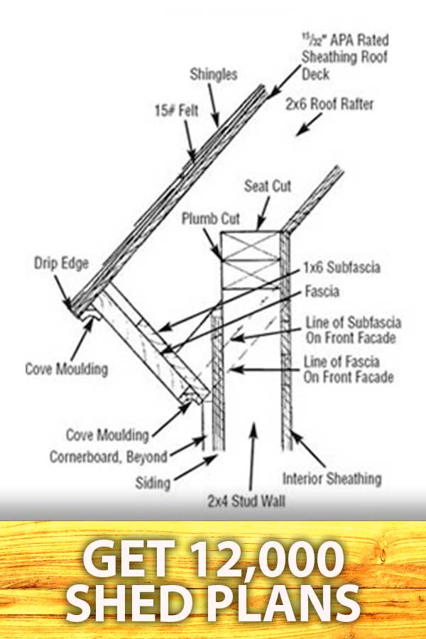 pinterest pins shed plans building 7, Optin Shed Plans